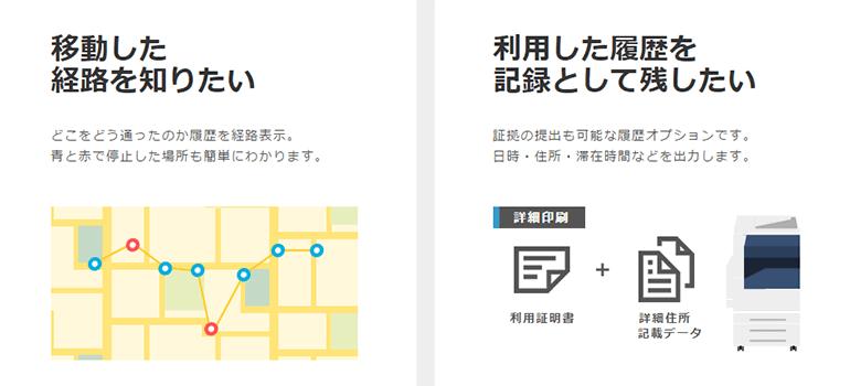 GPS履歴